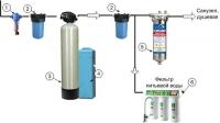 Купить фильтр Комплексное решение Гейзер Aquachief 1054 (B) за 63 811 руб. с доставкой и установкой по Донецку, фото, отзывы