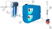 Купить фильтр Комплексное решение Гейзер RO за 51 285 грн. с доставкой и установкой по Донецку, фото, отзывы